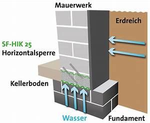 Keller Abdichten Kosten Injektion : umfassende kellerabdichtung durch hydrophobierende ~ Articles-book.com Haus und Dekorationen