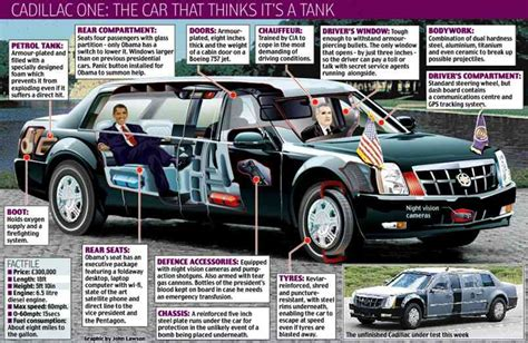 s cadillac the beast is more like thank than car quot the beast quot president obama s official car car talk