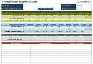 free cost benefit analysis templates smartsheet With project cost summary template