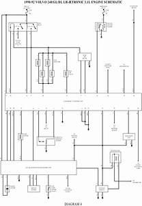 1995 Volvo 940 Engine Diagram Wiring Schematic