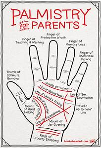 Palm Reading Chart For Parents