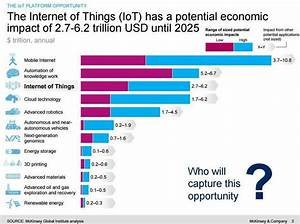 Top 5 Tech Trends For 2019 Seeking Alpha