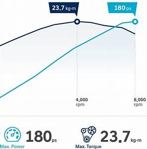 Hyundai Sonatum 2 5 Engine Diagram