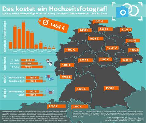 was kostet ein was kostet ein hochzeitsfotograf infografik