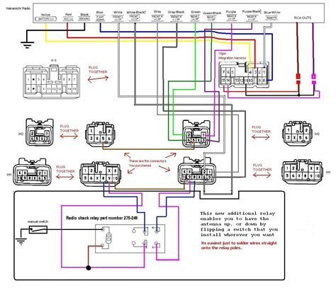 wiring diagram free download car stereo wiring diagram