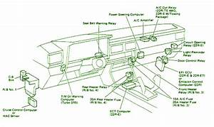 1987 Toyota Truck Under Dash Fuse Box Diagram  U2013 Circuit