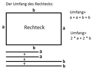 umpfang berechnen umfang und fl cheninhalt berechnen