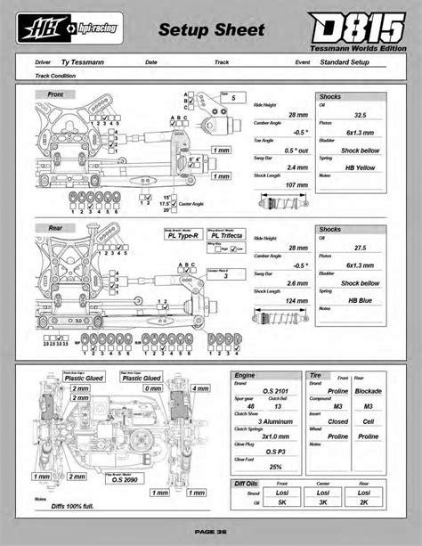 Hot Bodies D815 Tessmann Worlds Edition - Page 7 - R/C