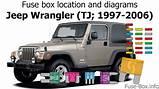 Clio Fuse Box Diagram 1999