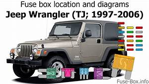 Fuse Box Location And Diagrams  Jeep Wrangler  Tj  1997-2006