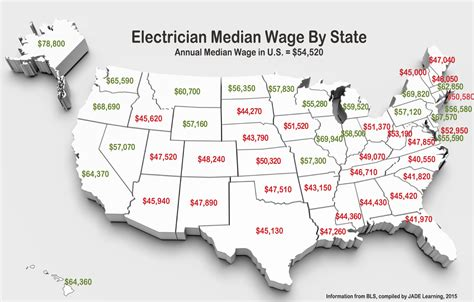 flooring installer annual salary top 5 reasons to become an electrician the junction box