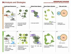 We Create Best Plan  Design Your Landscape Ecology