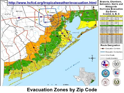impact weather   fort bend county