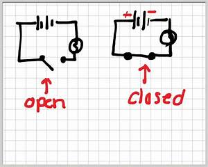 occ open vs closed circuit youtube With simple closed circuit diagram image of an open circuit and a