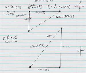 Physics 30 2012 Period 3  Fun With Vectors And Scale Diagrams