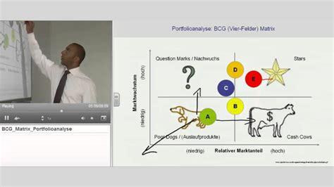 portfolioanalyse bcg matrix marketing management