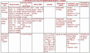 Применение пояснительной записки к бухгалтерской отчетности