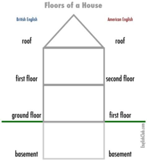 ground floor means floor vs ground floor usage origin