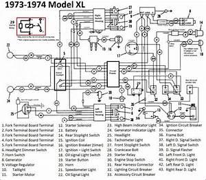 1997 harley sportster 1200 wiring diagram With cat atv wiring ey davidson wiring diagram likewise harley davidson wiring diagram