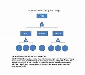 Free 8  Fault Tree Templates In Pdf