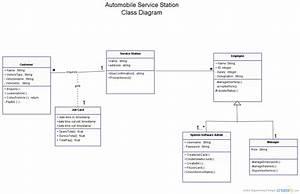 Automobile Service Station Class Diagram   Class Diagram