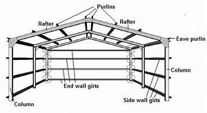 steel structure components terminology google search With roof trusses and components ltdtruss diagram