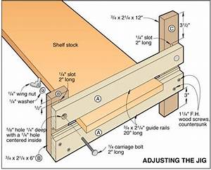 Woodworking Plan : Woodoperating Machines – An Article By