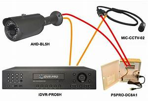 Audio Surveillance Microphone  Cctv Audio Mic  Stand Alone Install