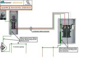 similiar grounding sub panel 3 keywords electrical sub panel grounding sub panel breaker box wiring diagram 3