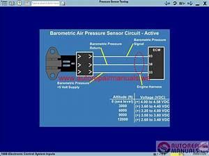 Cummins Virtual College Training  Sensor And Electronic Control Module