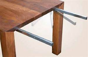 Tische Für Wohnmobile : schwenkauszug f r tische ~ Jslefanu.com Haus und Dekorationen