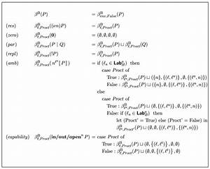 Representation Function For The Control Flow Analysis