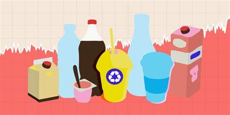 Stemming the tide of waste: green packaging in 2020 | FoodHack