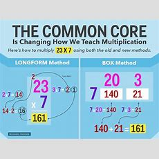 Common Core Multiplication Method  Business Insider