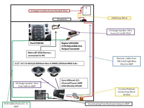 diy  video   amplifier install part