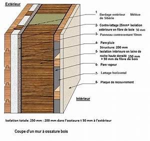 Epaisseur Mur Ossature Bois : maison ossature bois en m l ze maison en bois ~ Melissatoandfro.com Idées de Décoration