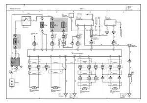 similiar 1998 toyota camry fuse box diagram keywords 1998 toyota camry fuse box diagram besides 1997 toyota camry fuse box