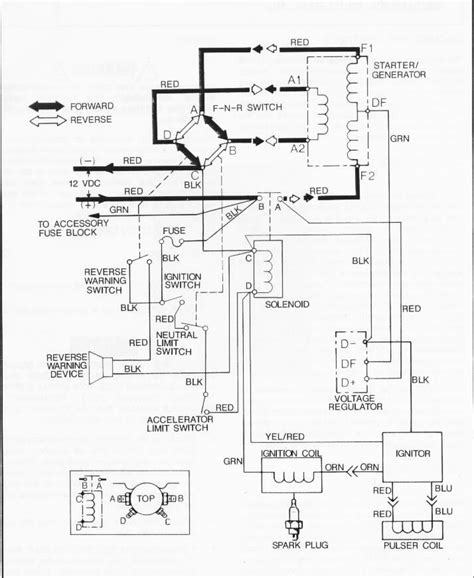 1983 Ez Go Golf Cart Wiring Diagram by Im Looking For A Wireing Diagram For An 1987 To 1988 Ezgo