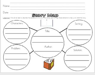 story map template pdf story maps reading comprehension ldbeehive