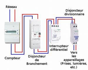 Compteur Divisionnaire électrique : diagnostiquez votre installation e basic partie 7 ~ Melissatoandfro.com Idées de Décoration