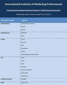 Internationally Accepted Marketing Standards