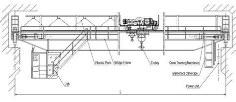 Eot Crane Electrical Circuit Diagram Images