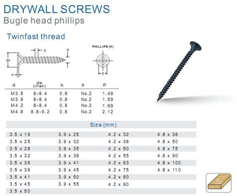 drywall thickness plasterboard thickness dimensions crafts