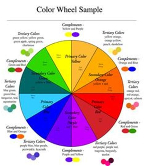 cosmetology color wheel hair color wheel on color wheels cosmetology