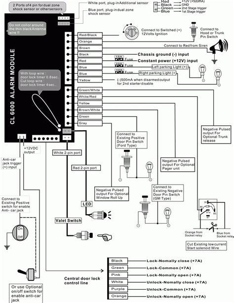 audiovox wiring a starter wiring diagram