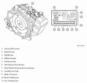 Saturn Vue Transmission