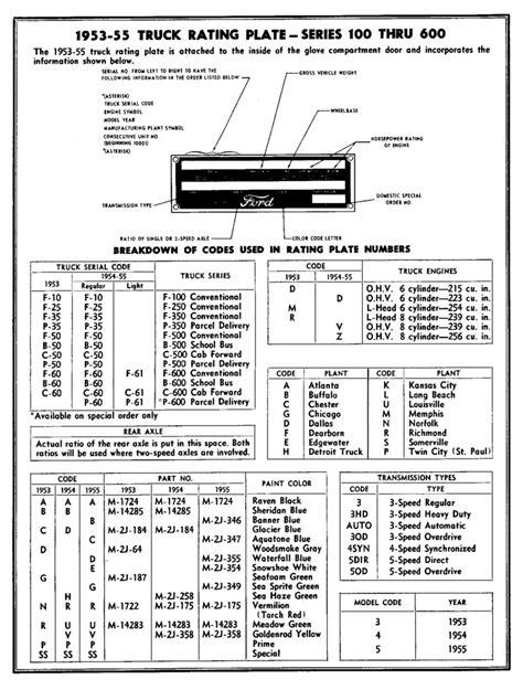 Kawasaki Engine Number Decoder by Kawasaki Engine Serial Number Decoder Kawasaki Free