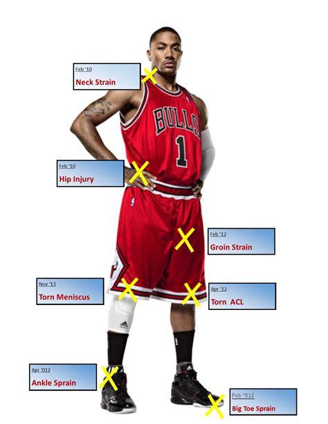 nba basketball court derrick a look inside the development of injury