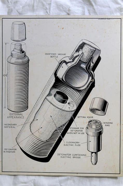 agentes secretos nazis utilizaban ingeniosos artilugios