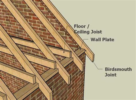 ceiling joist spacing uk roof construction diywiki